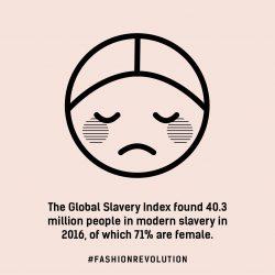 FashRev_infographics_slavery